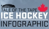 Gold Medal Final – Tale of the Tape [INFOGRAPHIC]