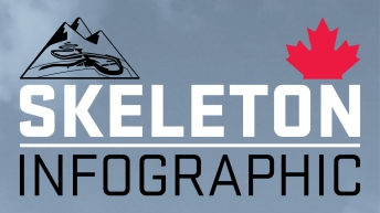 infographic_skeleton_FEATURE_EN