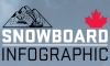 Your guide to Olympic Snowboarding [INFOGRAPHIC]