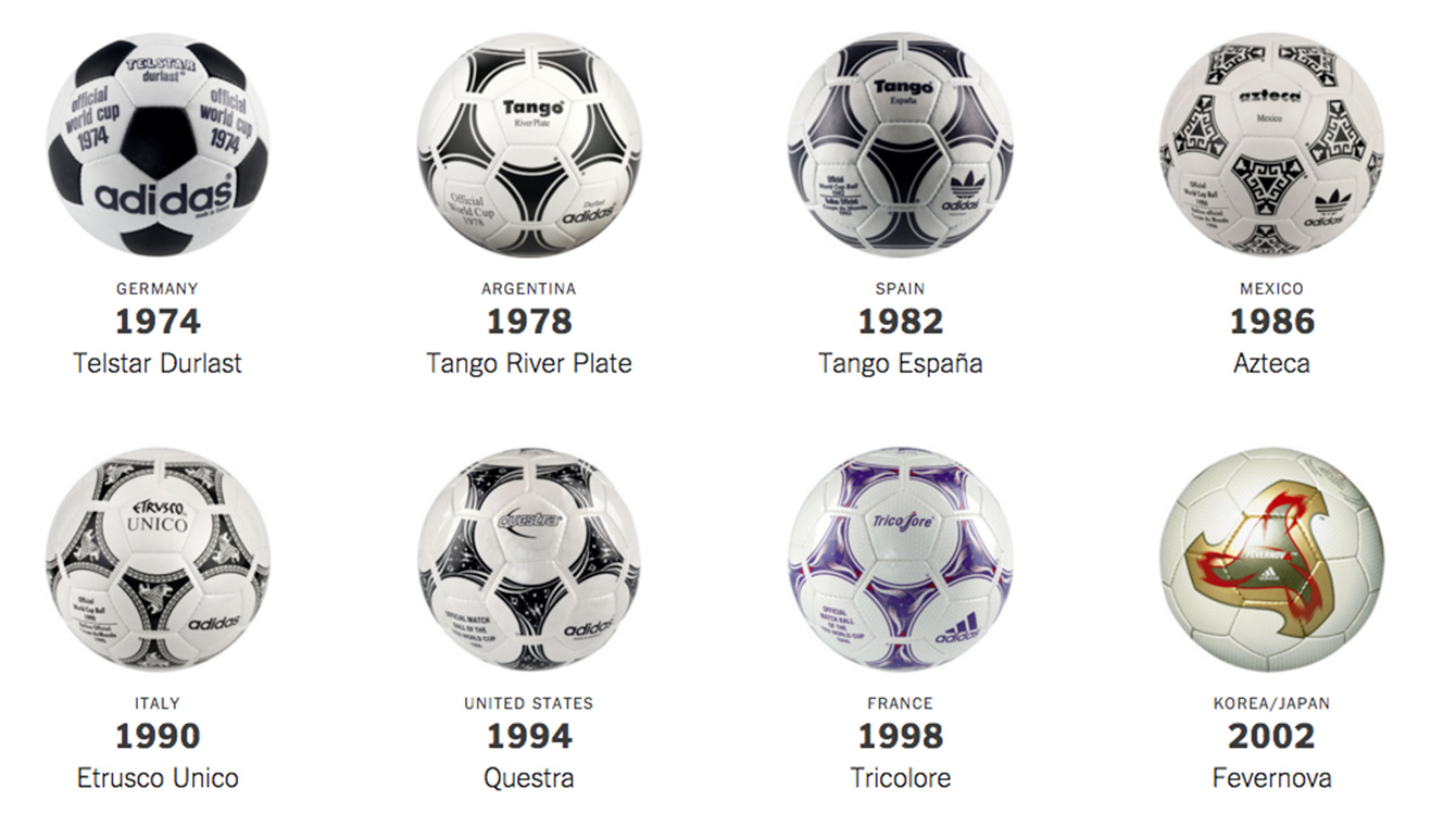A snapshot of the soccer ball's progression, over 30 years. (Credit: New York Times)