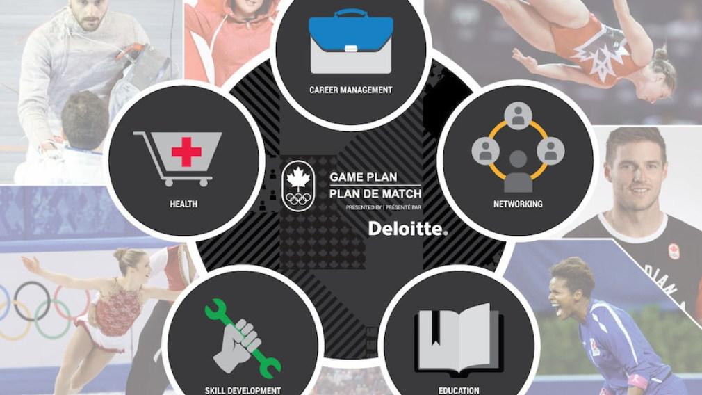 COC Launches Groundbreaking Total Athlete Wellness Program