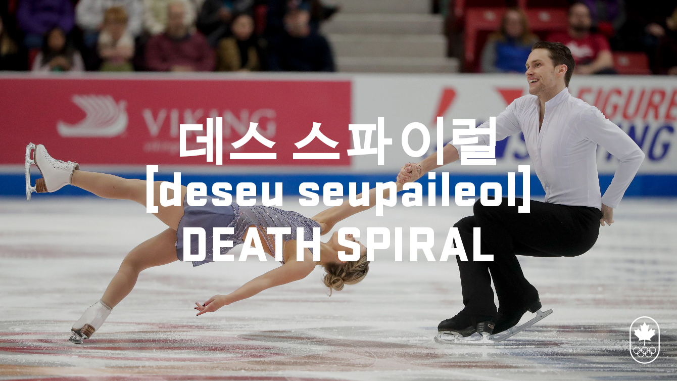 Team Canada - Figure Skating Death Spiral deseu seupaileol