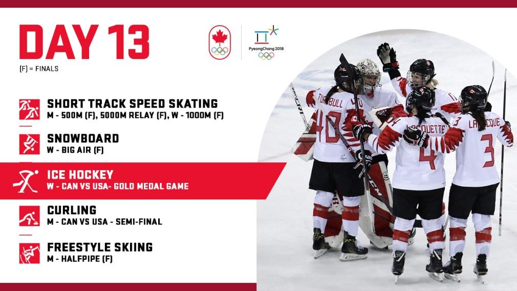 PyeongChang 2018: Day 13 Schedule