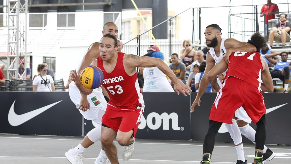 FAQ: What is 3×3 Basketball?