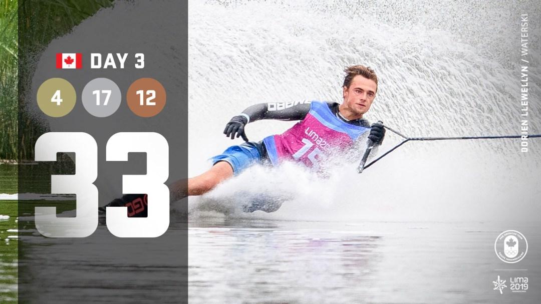 Lima Day 3 graphic, Dorien Llewellyn waterskiing