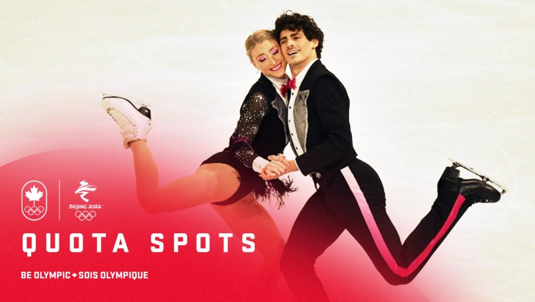 Figure skating quota spots graphic