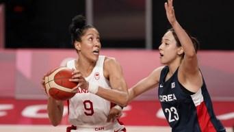 Miranda Ayim holds ball against South Korean player