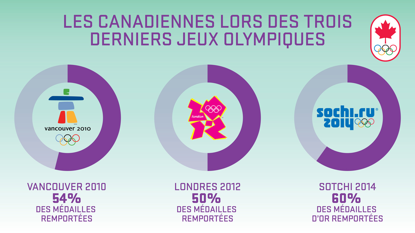 15_women_day_inforgraphic-FEAT_FR